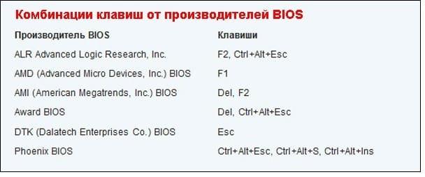 bioss