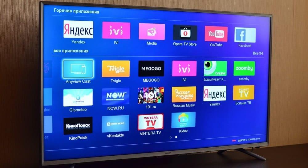 как подключить телевизор к интернету lan wifi