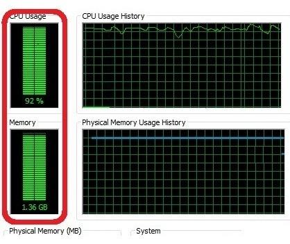 загрузка ЦП и памяти компьютера